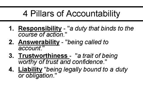 PILLARS_ACCOUNTABILITY