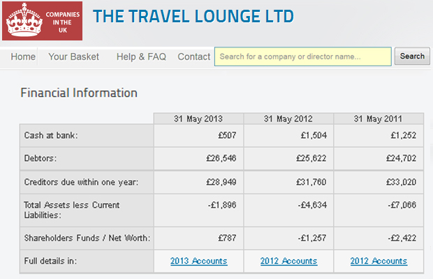 THE_TRAVEL_LOUNGE_LTD