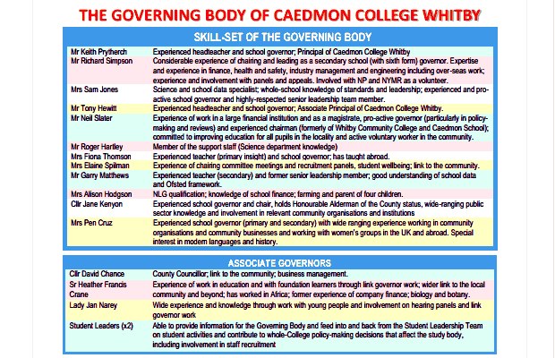 CaedColl_Governors