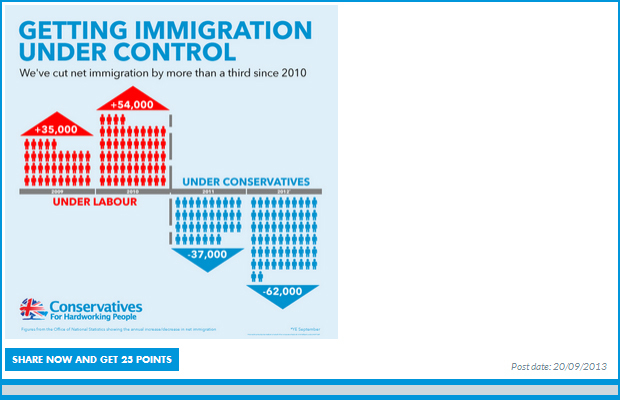 TORY_Immigration_2013