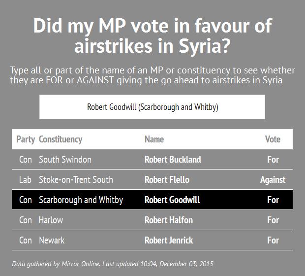 GOODWILL_Bomb_Syria_Vote
