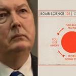 """""""Bombing Syria"""""""