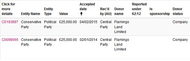 flamingoland_donations