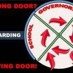 Safeguarding: No Wrong Door?