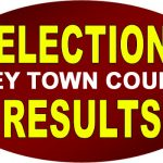 Filey Town Council By-Election Result