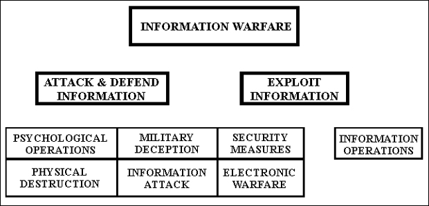 North Yorks Enquirer Undercover And Infowar Operations In