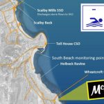 BWQ: BacTrack Yorkshire Water Report Fingers McCAIN